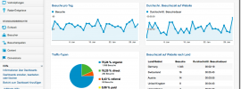 Google_Analytics_neu