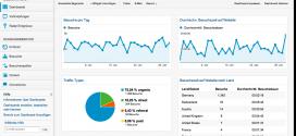 Google_Analytics_neu