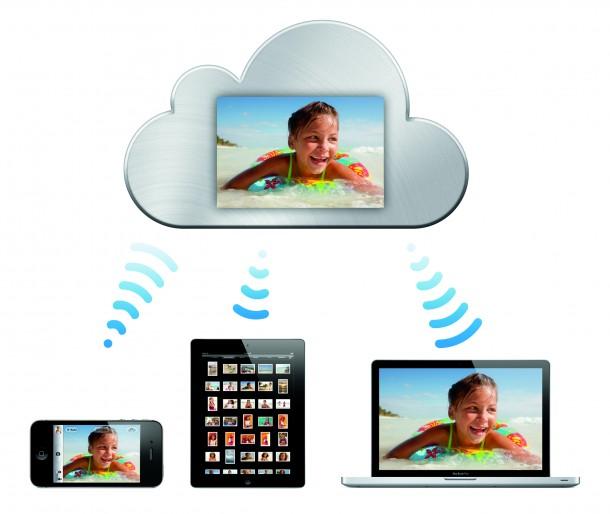 iCloud_Photos_iPhone4s_iPad_MBP15inch_PRINT