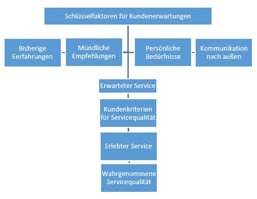 endlich-selbstaendig.info Modell